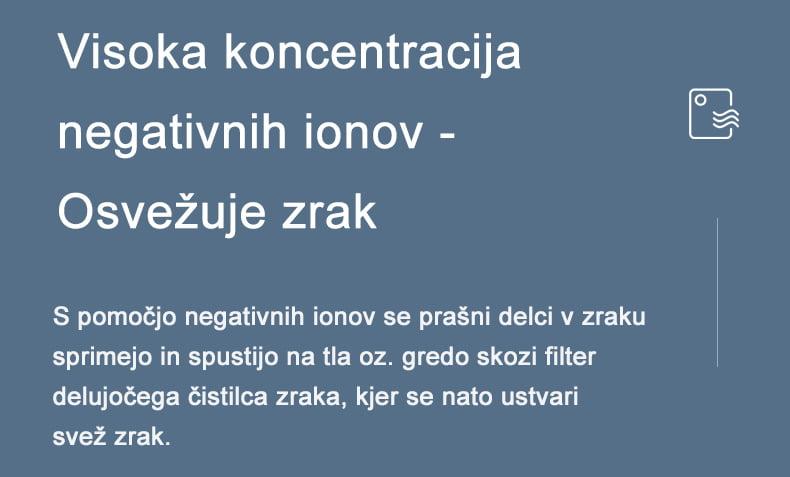 negativni ioni